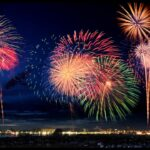 Fireworks History & Fun Facts